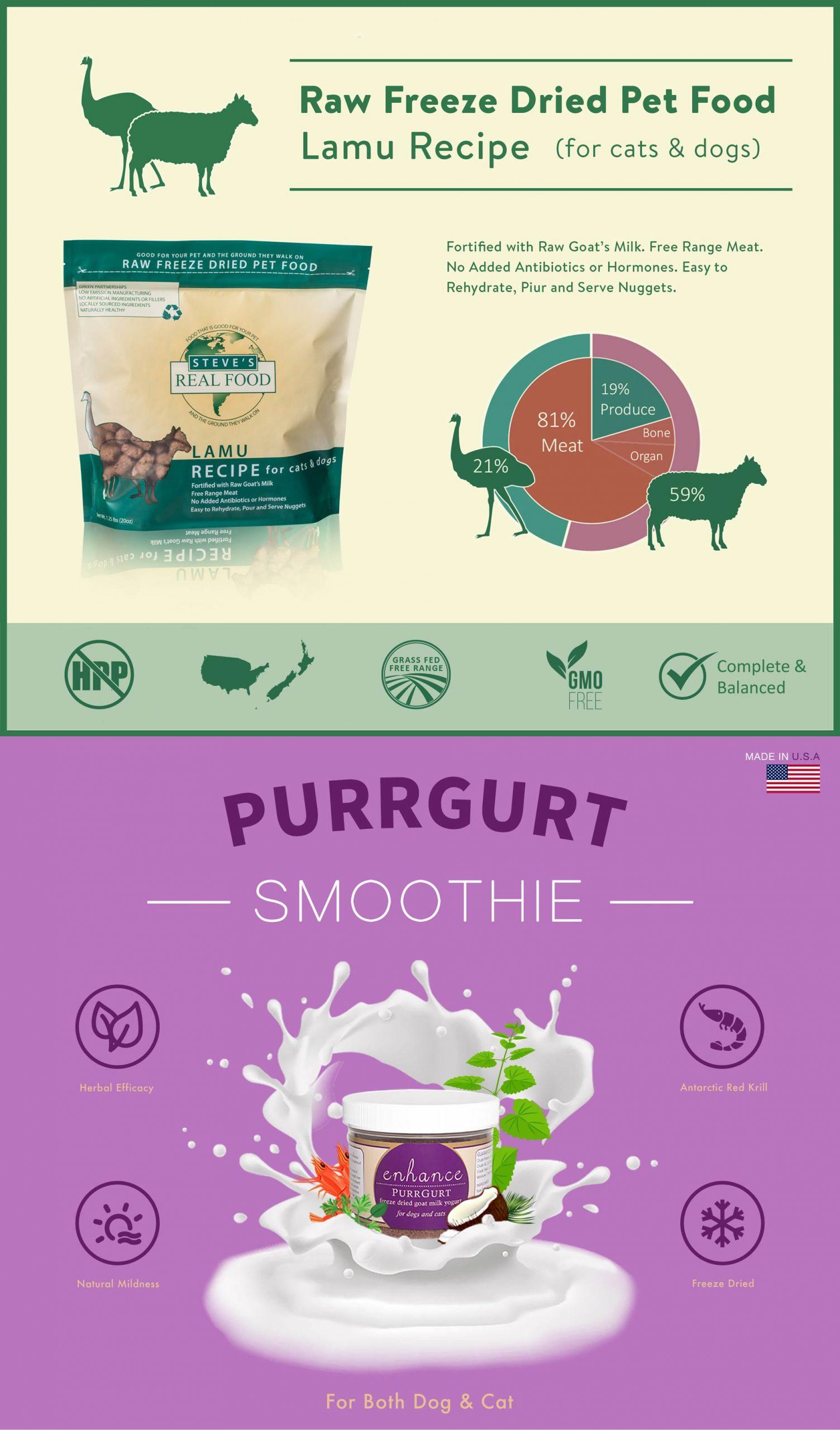 Introduction of Steve's Real Food's newest products: Lamu Freeze Dried Food and Purrgurt Enhanced Goatmilk Yogurt.